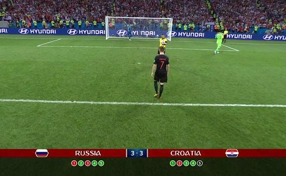 Curve ascolti Tv: Croazia-Russia boom finale a 9,350 milioni