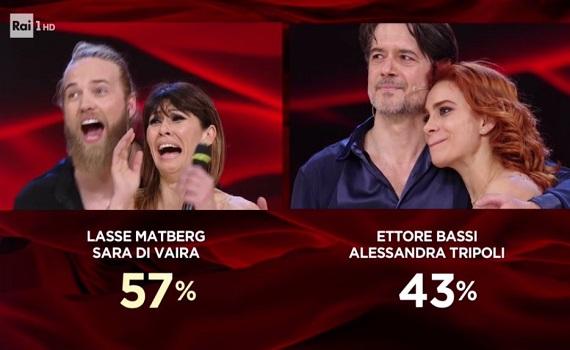 Ascolti tv 31 maggio: vince Ballando con le stelle col 26,4%, Speciale Ciao Darwin 16,4%