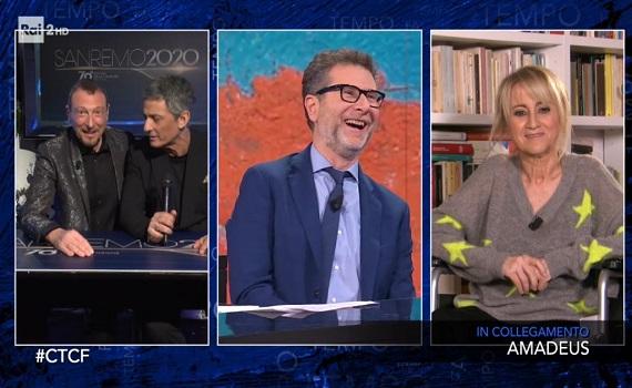Ascolti tv analisi 2 febbraio: Incontrada non tradisce, D'Urso regge, Fazio fa il picco con Amadeus e Fiorello, Giletti non decolla